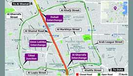 5-hour daily closure on Al Shamal Road section for two months
