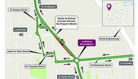 Four-month traffic change on Sabah Al Ahmad Corridor