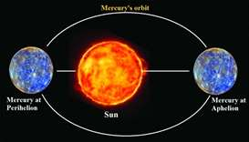 Mercury to come closest to Sun on Friday