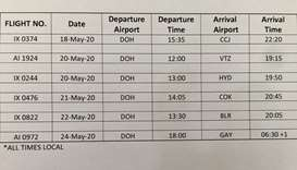 Indian embassy announces updated repatriation flight schedule