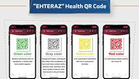 Qatari IT experts laud Ehteraz app