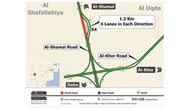 Closure of Al Ghessen Interchange on Al Shamal Road