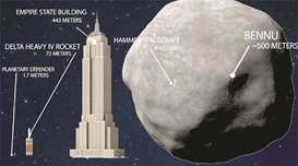 US prepares defence against possible killer asteroid