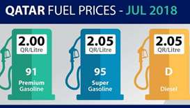 Super gasoline to cost less in July