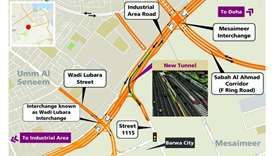 New tunnel link Industrial Area Road and Barwa City