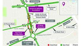 Temporary shift of lanes on Sabah Al Ahmad Corridor