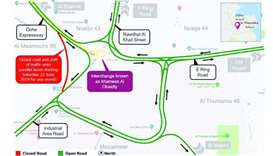 Shift of traffic at the intersection of E-Ring Road and Rawdat Al Khail Street