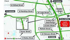 Closure of Al Gharrafa Bridge lane