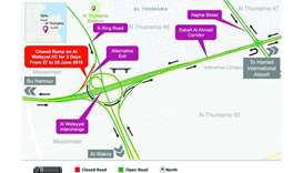 Closure of exit ramp at Al Watiyyat Interchange