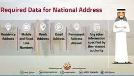 National Address registration:  MoI provides hotline