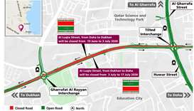 Temporary closure on Al Luqta Street main road