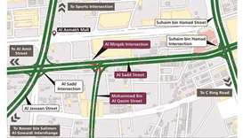 Road users coming from Mohammed bin Al-Qasim Street and heading towards Al Sadd Intersection can tur