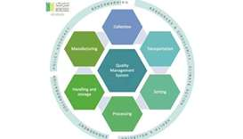 In a series of recent virtual workshops hosted as part of its Green Hotels for Qatar - Challenges an