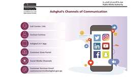 Ashghal's channels of communication.