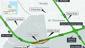 Diversion on F-Ring Road for bridge construction