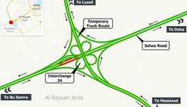 Traffic to be diverted for work on Salwa Road interchange