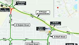 Al Wajbah Street in Rayyan area closed for works