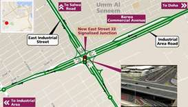 Ashghal opens intersection at East Street 33 Interchange