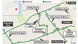 Wukair linkd road-G Ring road