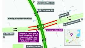 Ashghal starts converting Immigration R/A into intersection