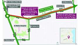 Temporary diversion on Al Wakra Hospital Street
