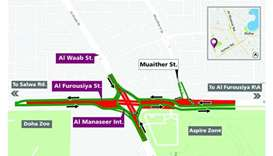 Al Manaseer Intersection to get temporary roundabout