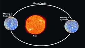 Mercury to be at farthest point from sun on Friday