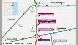 Temporary traffic diversion on Al Khor Coastal Road