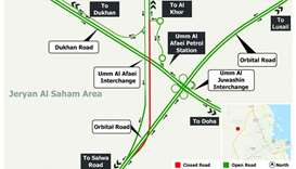 Temporary diversion for Al Khor-bound traffic on Orbital Road