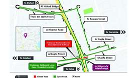 closure of westbound lanes at Al Gharrafa Interchange underpass