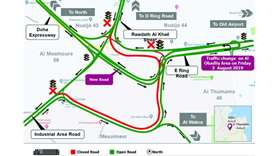 Traffic change on Khamis Leabidly Intersection