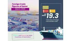 Qatar tops Arab world in slew of global development indices, says Chamber report