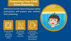Protecting children from drowning