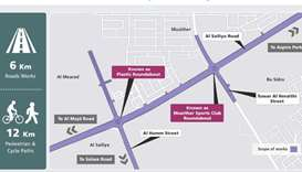 upgrade works at the Muaither Sports Club and Plastic roundabouts on Al Sailiya Road