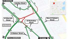 Ashghal announces removal of roundabout, road access closure