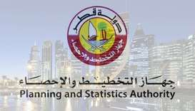 Asia stays top destination of Qatar's exports, imports