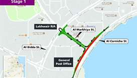 Part of Corniche Street to be closed for two days