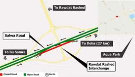 Diversion on part of Salwa Road at Rawdat Rashed Interchange