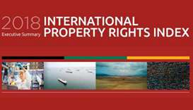Qatar secures second place in Mena in International Property Rights Index