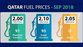 Qatar Petroleum Announces September Petrol Price