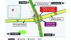 Temporary closure on Al Gharrafa Bridge