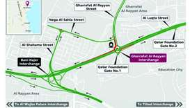 Partial closure of Gharrafat Al-Rayyan Interchange