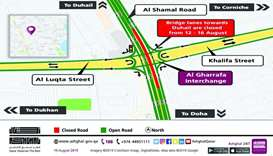 closure on Al Gharrafa Interchange Bridge