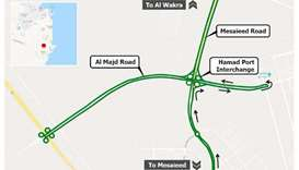 Minor diversion on Mesaieed Road