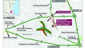 Traffic closure on Titled Interchange