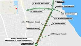 Partial closure on Al Wakrah Main Road