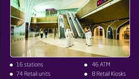 Qatar Rail extends date for retail registration