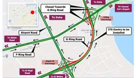 Temporary traffic closure on G-Ring Road