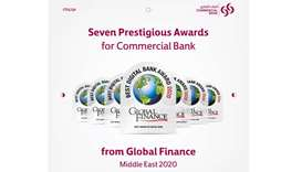 Commercial Bank receives 7 Prestigious Awards from Global Finance