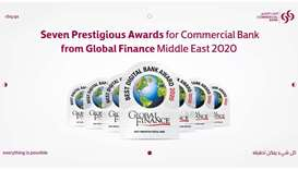 Commercial Bank bags 7 major awards from Global Finance Middle East